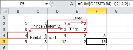 Rumus-Excel-Fungsi-Offset-2