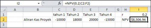 Rumus-Excel-Lengkap-Finansial-1