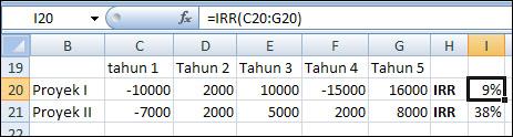 Rumus-Excel-Lengkap-Finansial-5