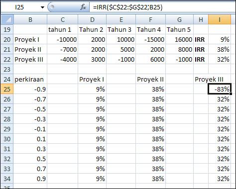 Rumus-Excel-Lengkap-Finansial-6