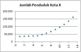 Belajar-Excel-27