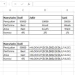 Rumus-HLOOKUP-Excel