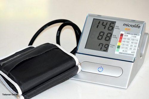 Pengalaman-mengendalikan-Hipertensi